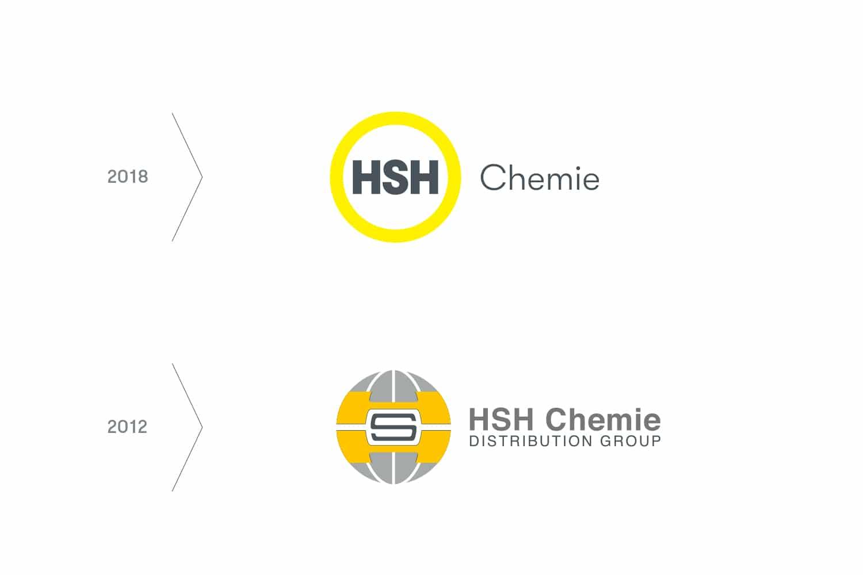 HSH Chemie redesign marki